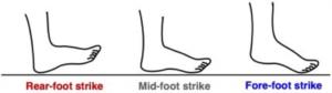 FootStrike